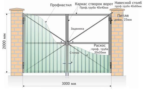 otkatnye_vorota_svoimi_rukami_6