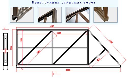 sdelat_chertezh_otkatnyx_vorot_svoimi_rukami_2