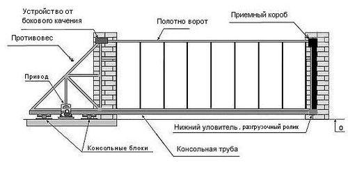 sdelat_chertezh_otkatnyx_vorot_svoimi_rukami_3
