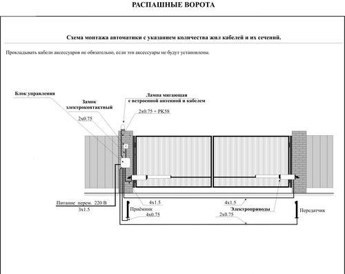 instrukciya_po_ustanovke_mexanizma_2