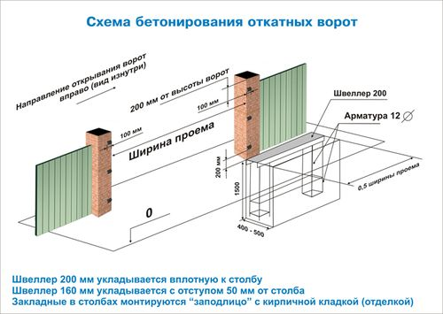 instrukciya_po_ustanovke_mexanizma_5