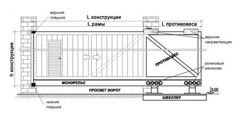 Механизм для поднятия люка погреба » Своими руками 46