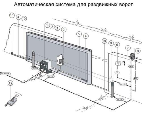 kak_proisxodit_ustanovka_otkatnyx_vorot_5