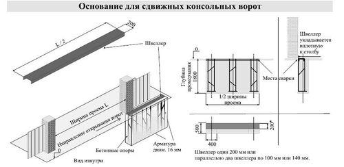 kakaya_konstrukciya_u_otkatnyx_vorot_5