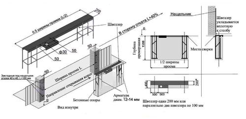 konstrukciya_i_montazh_napravlyayushhix_otkatnyx_vorot_4